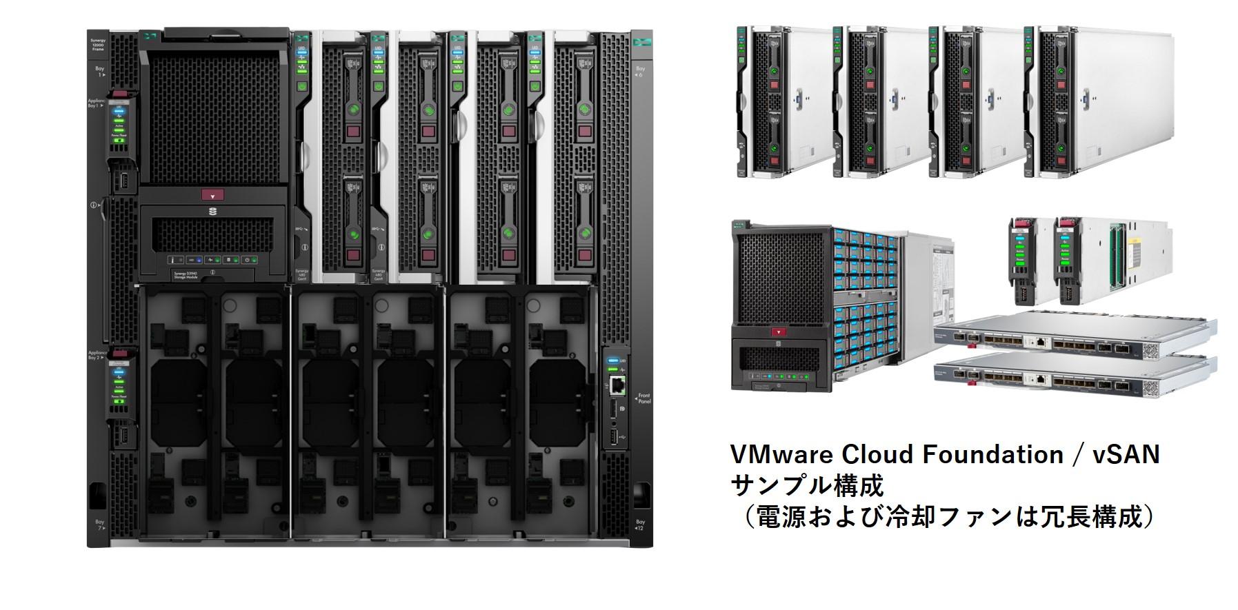 VMware Cloud Foundation / vSAN サンプル構成